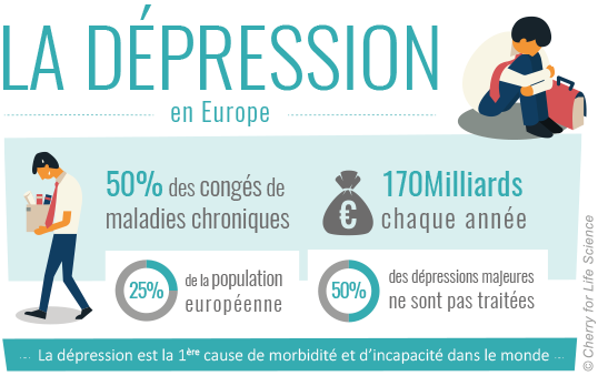 infographie dépression